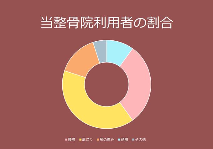 Chart.jsを使ったコンテンツ例