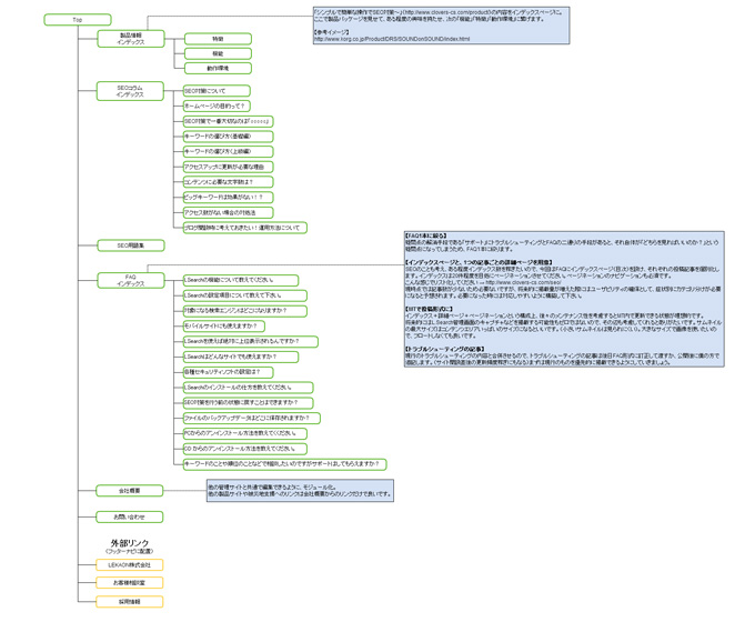 LSearch_Sitemap