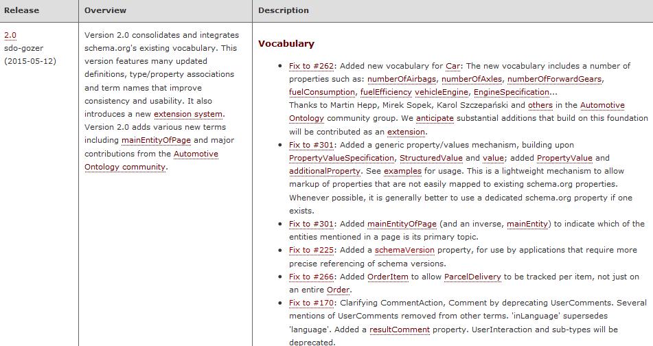 Release listing - schema.org 2015-06-01 17-00-59