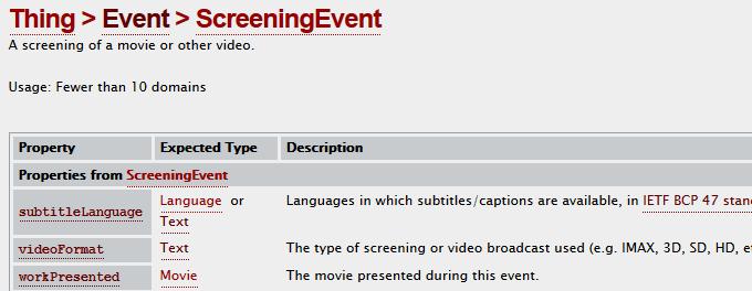 ScreeningEventボキャブラリの追加