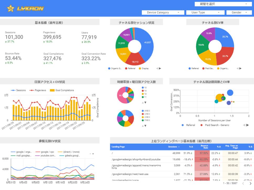 google_data_studio_cap1