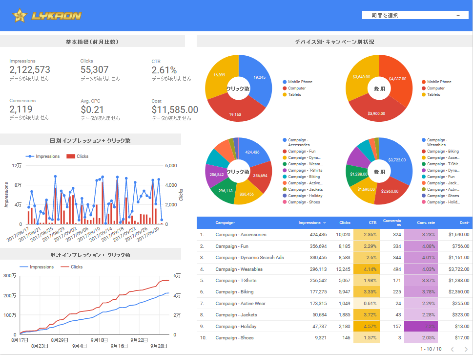 google_data_studio_cap3