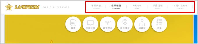 リカオン株式会社オフィシャルサイト グローバルナビゲーション